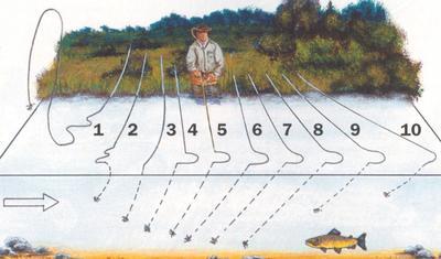 индикатор поклевки при ловле на нимфу