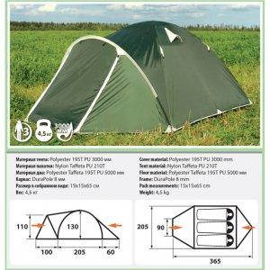 Трехместная палатка Comfortika - Pamir 3