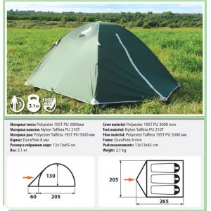 Трехместная палатка Comfortika - Weekender 3