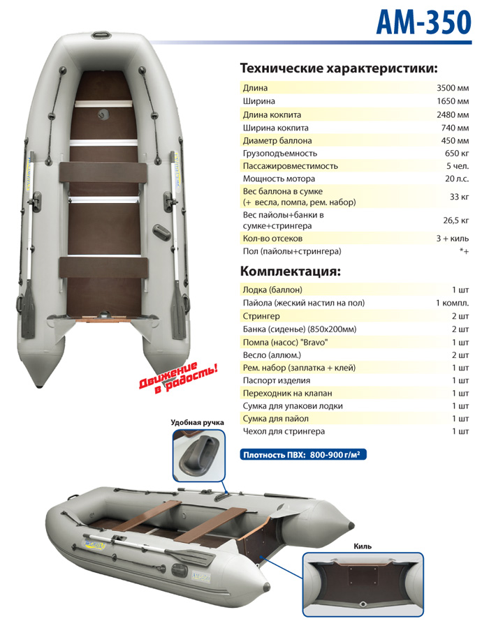 Лодка моторная Адмирал АМ-350 Admiral Boats