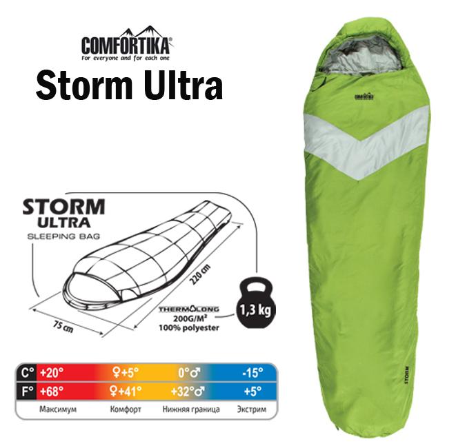 Спальник Comfortika Storm Ultra R 220x75x45 см с подголовником +5C/-15C