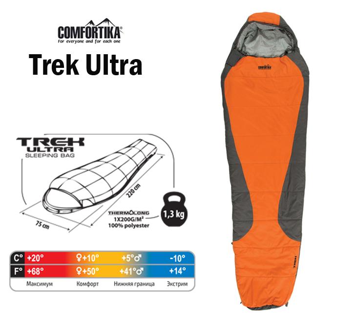 Спальник Comfortika Trek Ultra L 220x75x45 см с подголовником +10C/-10C