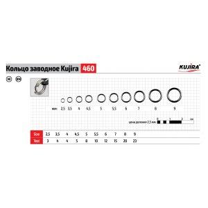 Кольцо заводное Kujira серия 460