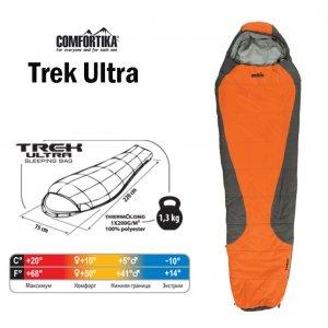 Спальник Comfortika Trek Ultra R 220x75x45 см с подголовником +10C/-10C