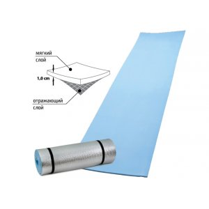 Коврик Comfortika Defence 180х60х1,0 см