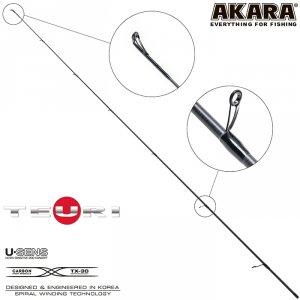 Хлыст угольный для спиннинга Akara Teuri S702M (8-24,5) 2,1 м