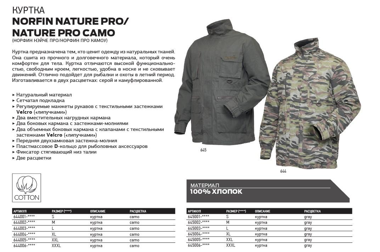 a3e50dec Куртка Norfin Nature Pro Camo