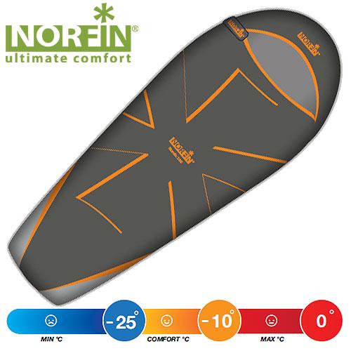 Спальный мешок-кокон Norfin Nordic 500 NS правый
