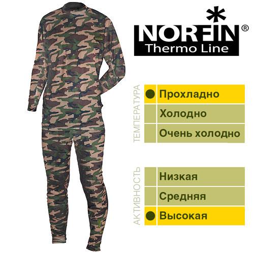 Термобелье Norfin Thermo Line Camo