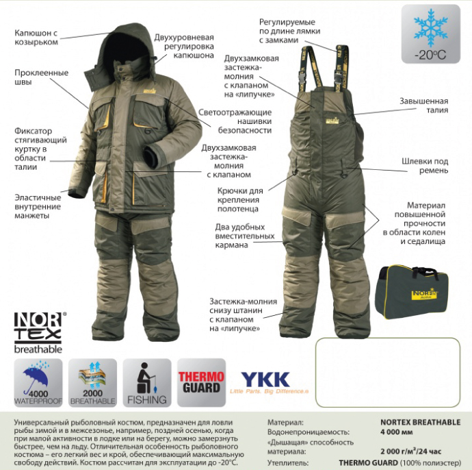 Костюм зимний Norfin Active